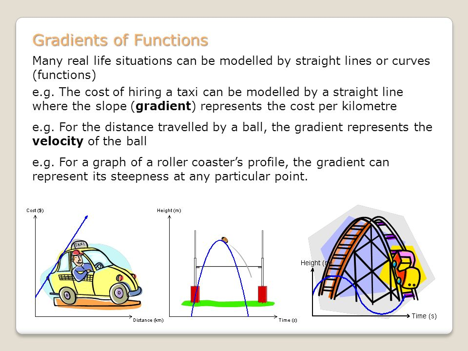 us5244 demonstrate calculus skills gradients of functions many real