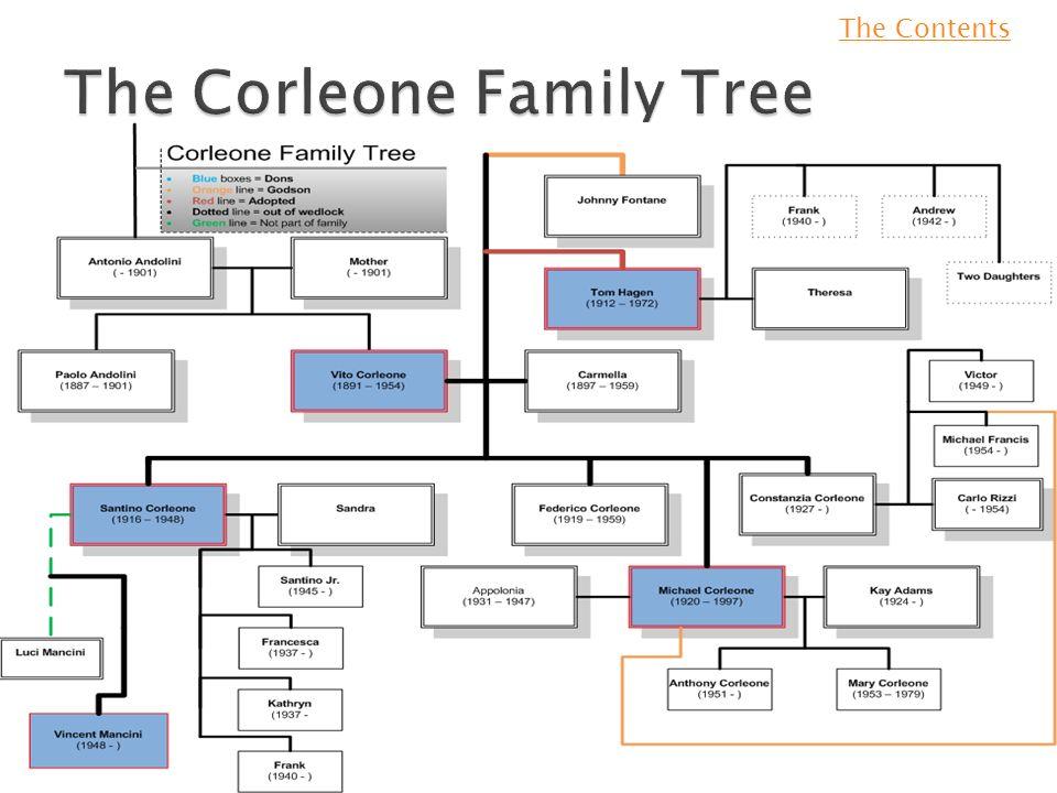 By james cornish the godfatherthe plot the family tree the main 6 charactersactors altavistaventures Gallery