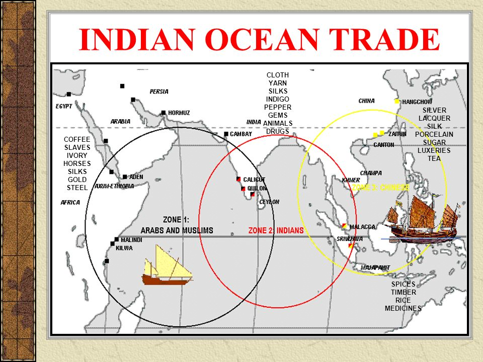INDIAN OCEAN TRADE COFFEE SLAVES IVORY HORSES SILKS GOLD STEEL CLOTH YARN SILKS INDIGO PEPPER GEMS ANIMALS DRUGS SPICES TIMBER RICE MEDICINES SILVER LACQUER SILK PORCELAIN SUGAR LUXERIES TEA