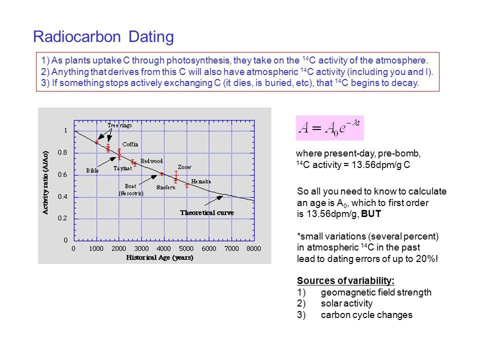Funny intervju spørsmål for dating