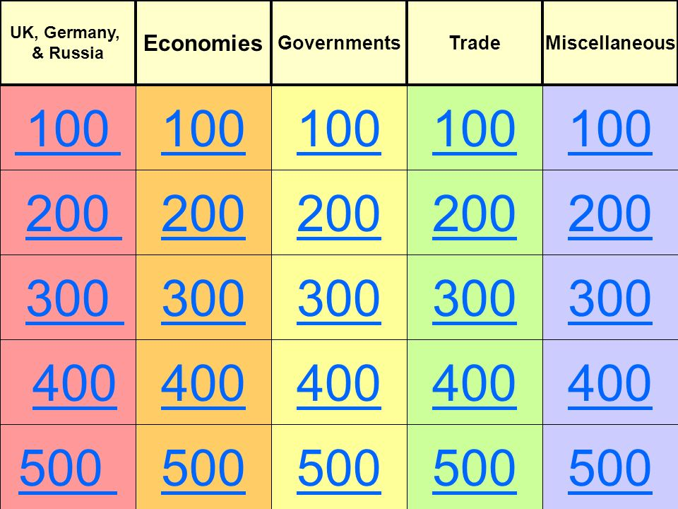 UK, Germany, & Russia Economies GovernmentsTradeMiscellaneous