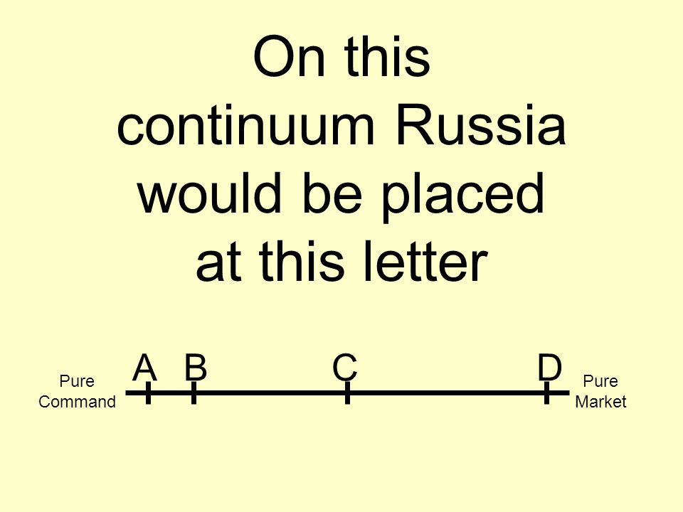 On this continuum Russia would be placed at this letter ACBD Pure Command Pure Market