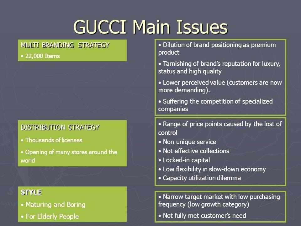 gucci market segmentation