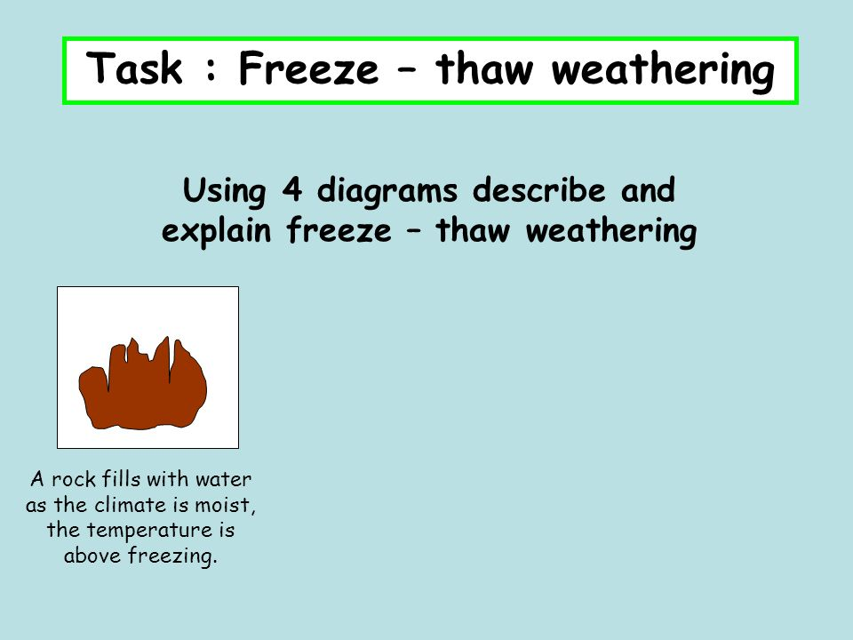 Erosional processes t parson allerton grange abrasion abrasion is 9 task freeze thaw weathering using 4 diagrams describe and explain freeze thaw weathering a rock fills with water as the climate is moist ccuart Choice Image