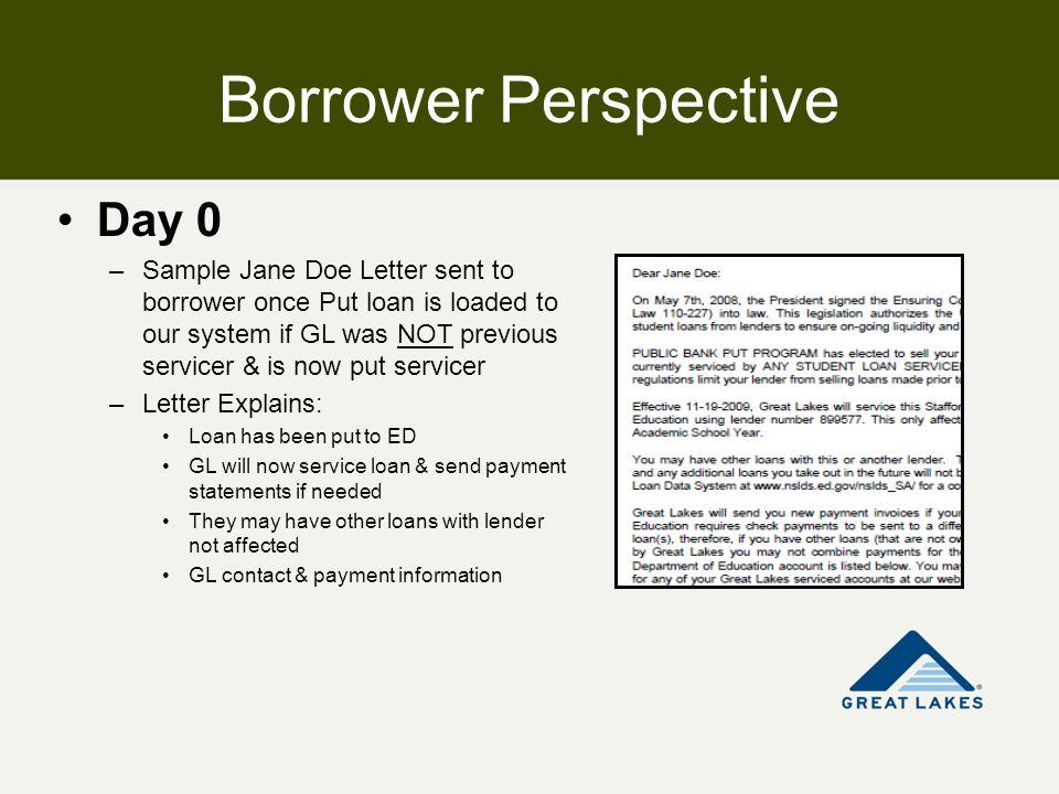 15 Borrower Perspective