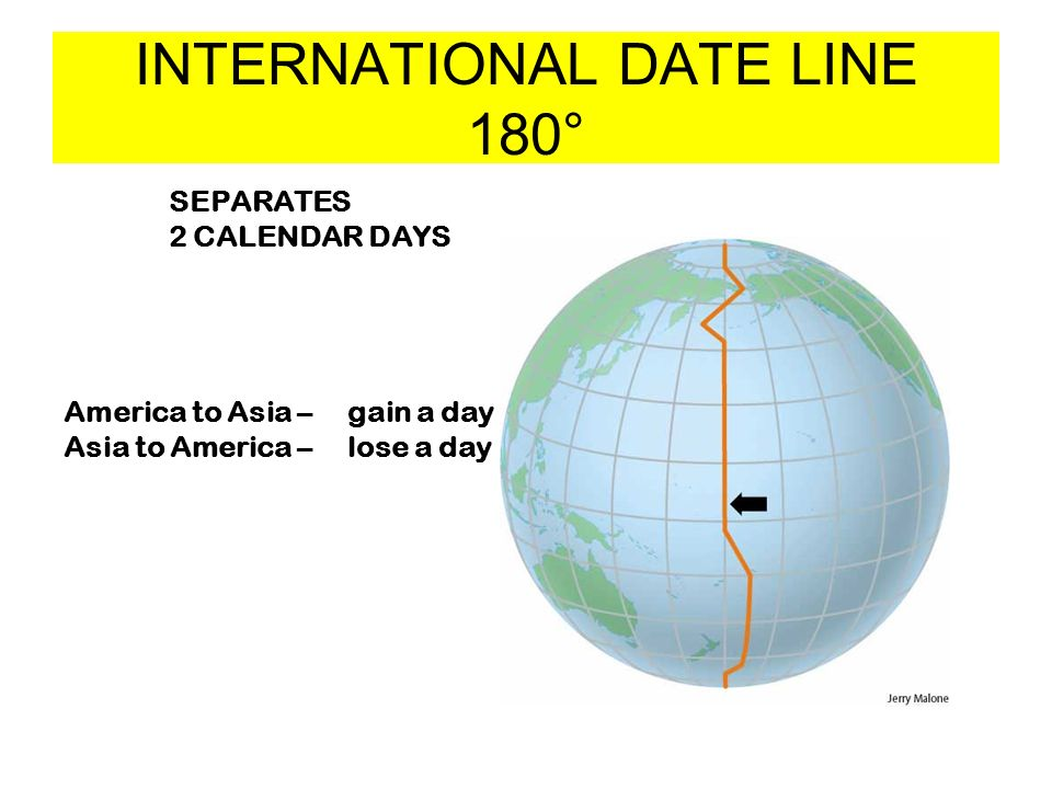 International Date Line 180 Separates 2 Calendar Days America To Asia Gain A Day Asia To America Lose A Day Ppt Download