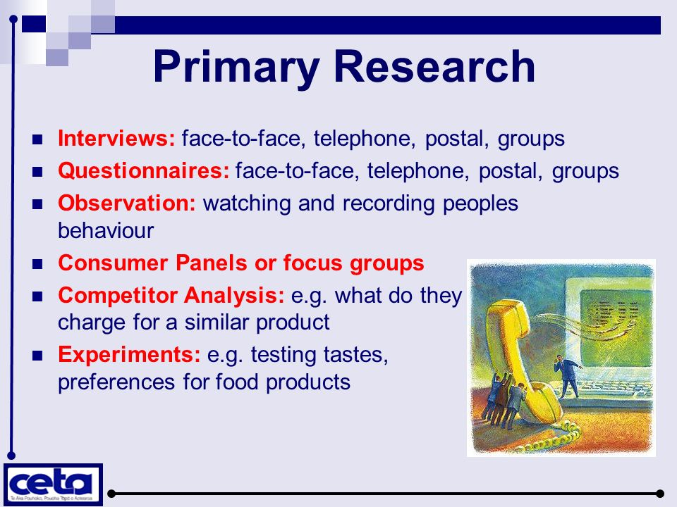 Primary Research Interviews: face-to-face, telephone, postal, groups Questionnaires: face-to-face, telephone, postal, groups Observation: watching and recording peoples behaviour Consumer Panels or focus groups Competitor Analysis: e.g.