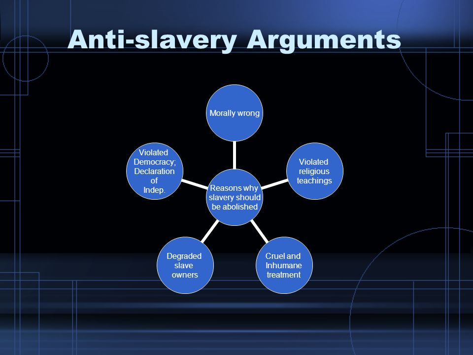 why slavery wrong Slavery may be wrong but it's occurred almost everywhere and from ancient times: religious texts in judaism, islam and christianity all recognise slaves the mayans and aztecs kept slaves in the.