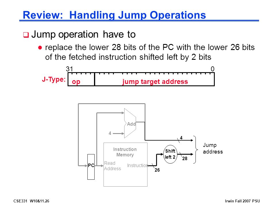 CSE331 W10&11.26Irwin Fall 2007 PSU Review: Handling Jump Operations  Jump operation have to l replace the lower 28 bits of the PC with the lower 26 bits of the fetched instruction shifted left by 2 bits Read Address Instruction Memory Add PC 4 Shift left 2 Jump address J-Type: opjump target address 310