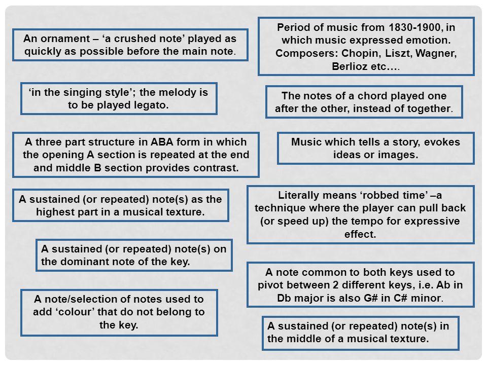 AREA OF STUDY 1 Chopin: Piano Prelude in Db Major (Raindrop
