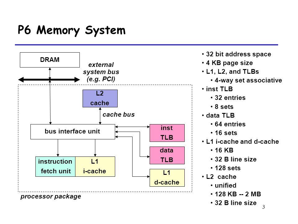 Linux Read Pci Memory