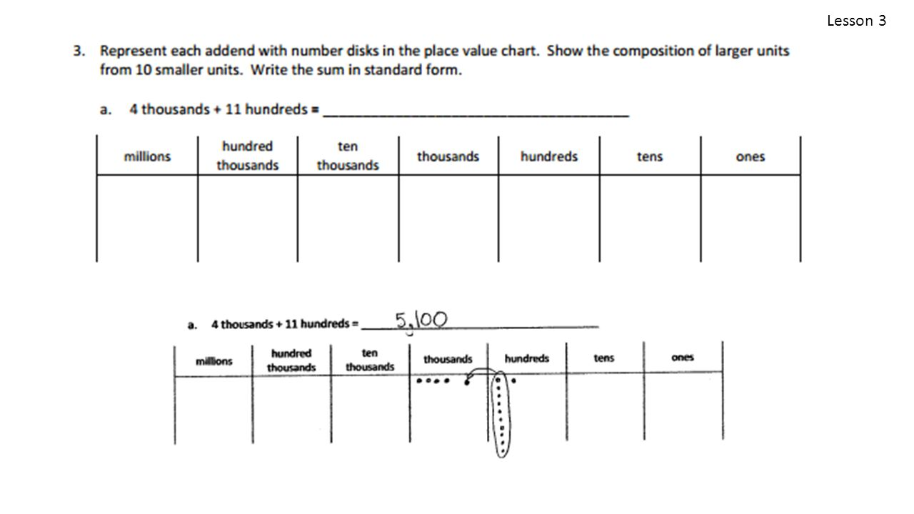 Module 1 Lesson 3 Place Value Rounding And Algorithms For Addition