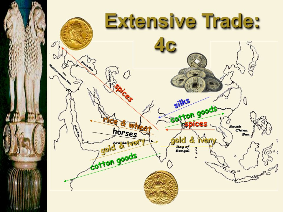 Extensive Trade: 4c Extensive Trade: 4c spices spices gold & ivory rice & wheat horses cotton goods silks