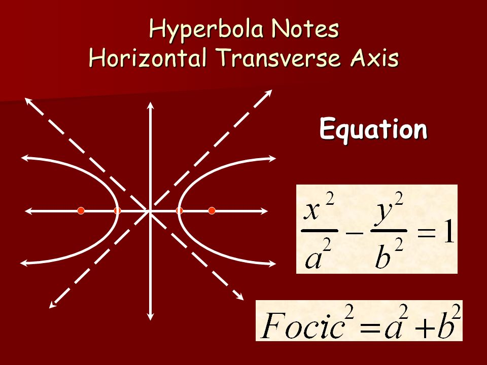Hyperbola Notes Horizontal Transverse Axis Equation