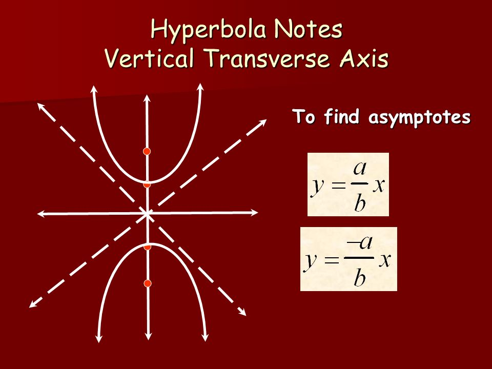 To find asymptotes