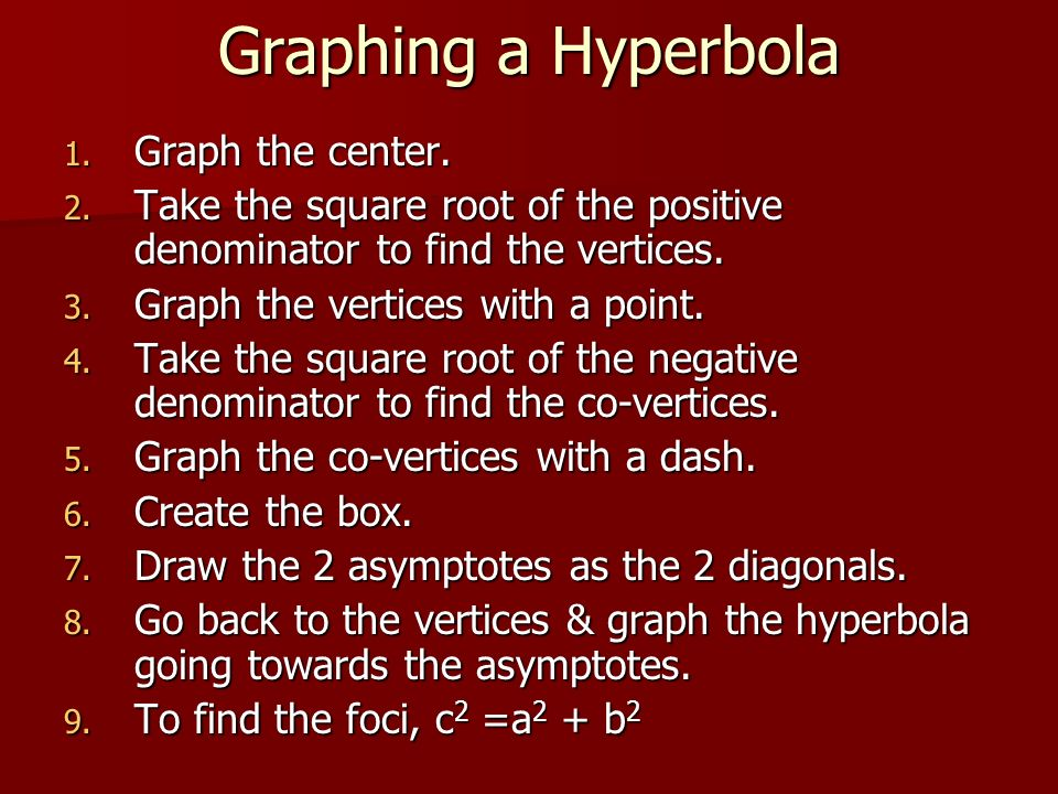 Graphing a Hyperbola 1. Graph the center. 2.