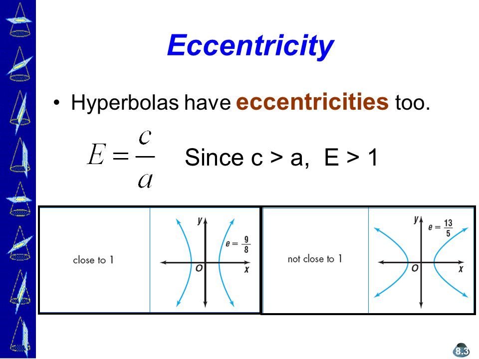 Eccentricity Hyperbolas have eccentricities too. Since c > a, E > 1 8.3