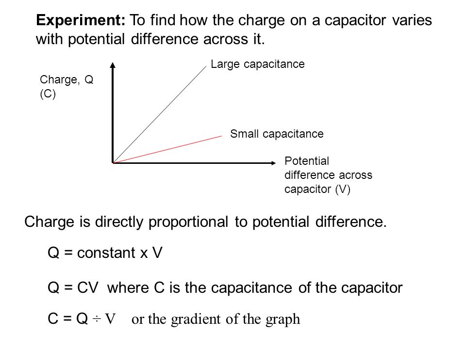 Capacitors Circuit symbol + -. Experiment: To find how the charge on ...