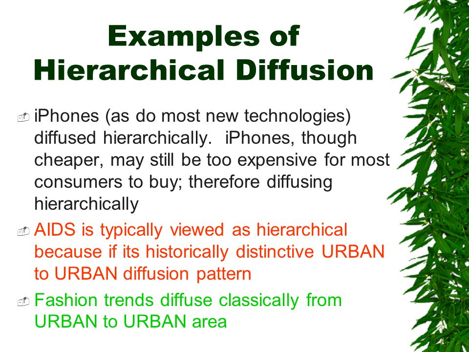 Example of hierarchical diffusion image collections example of.