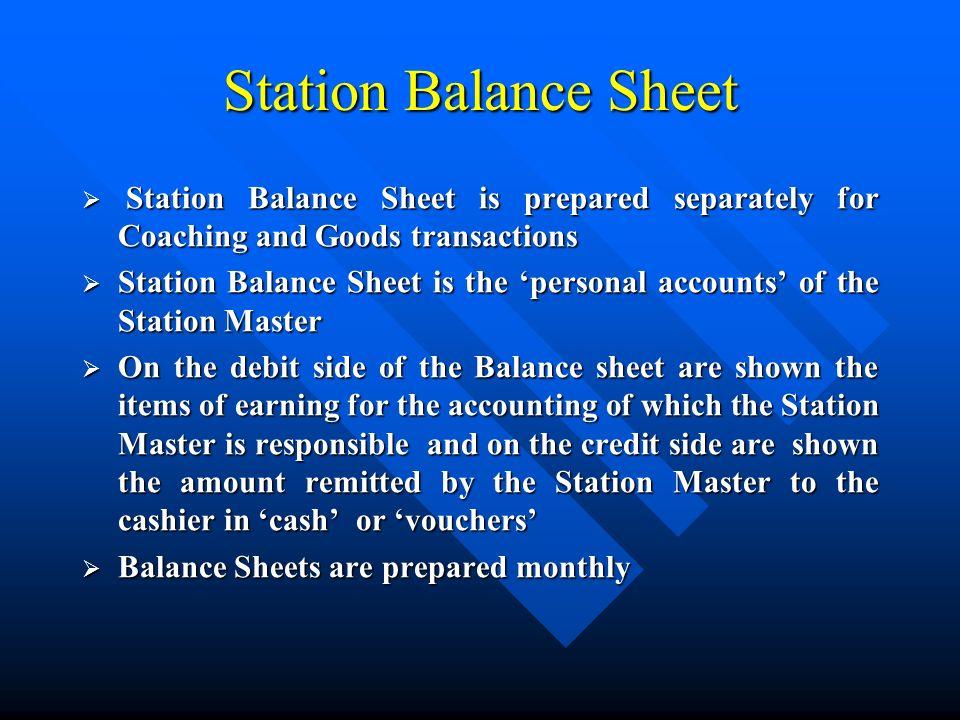check of goods balance sheet by chandan k verma iras p ppt download
