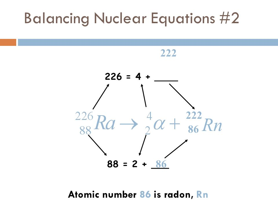 The Nucleus A Chemists View Nuclear Symbols Element Symbol Mass