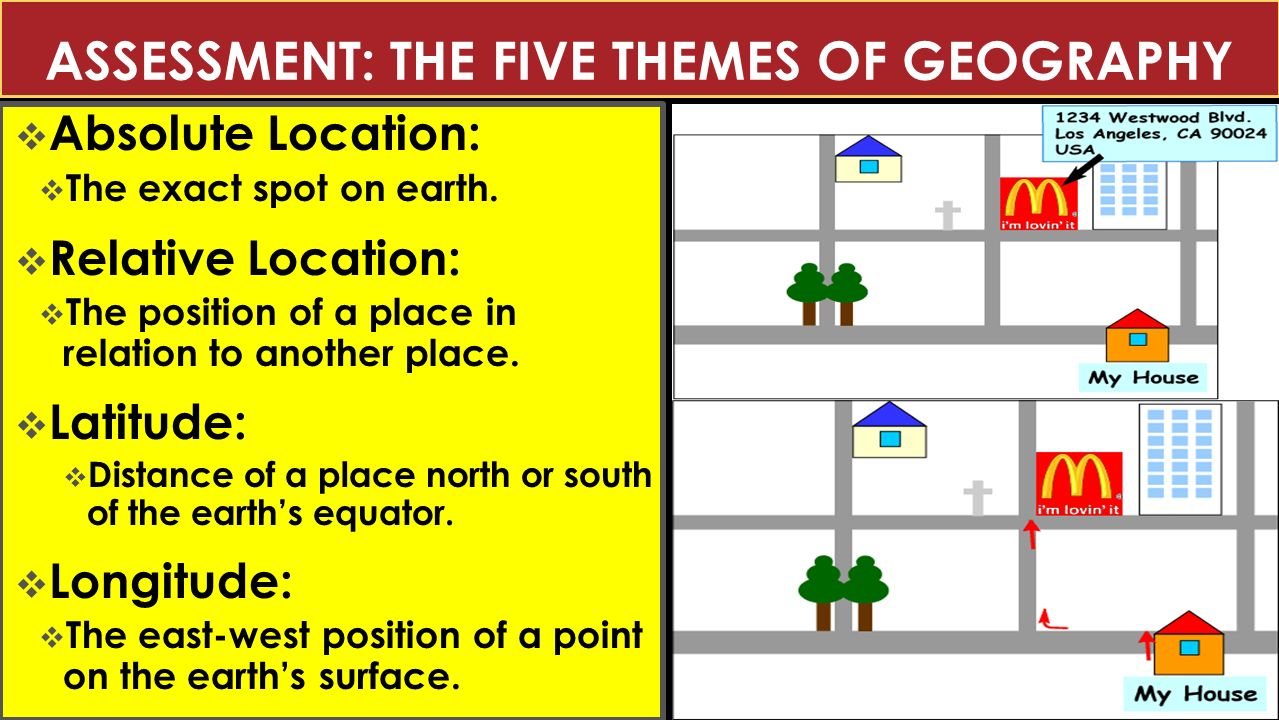 ASSESSMENT: THE FIVE THEMES OF GEOGRAPHY  Absolute Location:  The exact spot on earth.