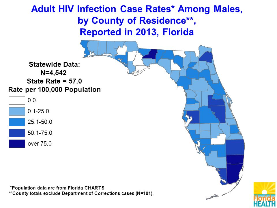 over Statewide Data: N=4,542 State Rate = 57.0 Rate per 100,000 Population Adult HIV Infection Case Rates* Among Males, by County of Residence**, Reported in 2013, Florida *Population data are from Florida CHARTS **County totals exclude Department of Corrections cases (N=101).