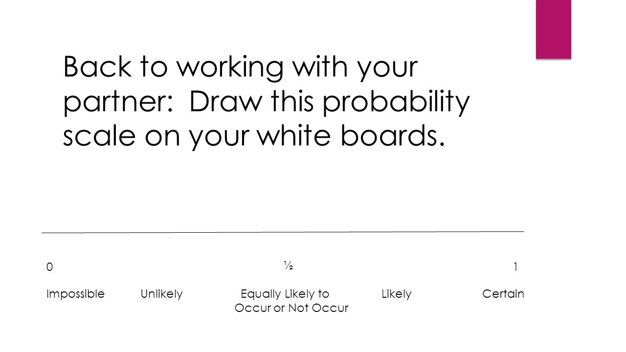 0 ½ 1 ImpossibleUnlikely Equally Likely to Likely Certain Occur or Not Occur Back to working with your partner: Draw this probability scale on your white boards.