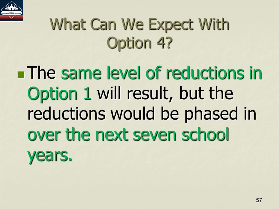 575757 What Can We Expect With Option 4.