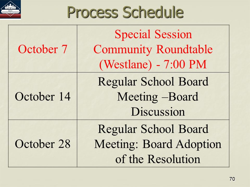 7070 Process Schedule October 7 Special Session Community Roundtable (Westlane) - 7:00 PM October 14 Regular School Board Meeting –Board Discussion October 28 Regular School Board Meeting: Board Adoption of the Resolution