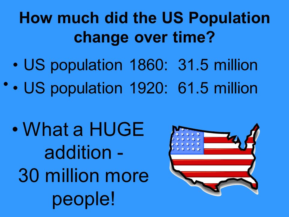 How much did the US Population change over time.