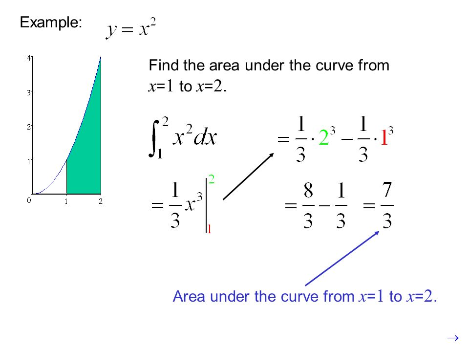 Area from x=0 to x=1 Example: Find the area under the curve from x = 1 to x = 2.