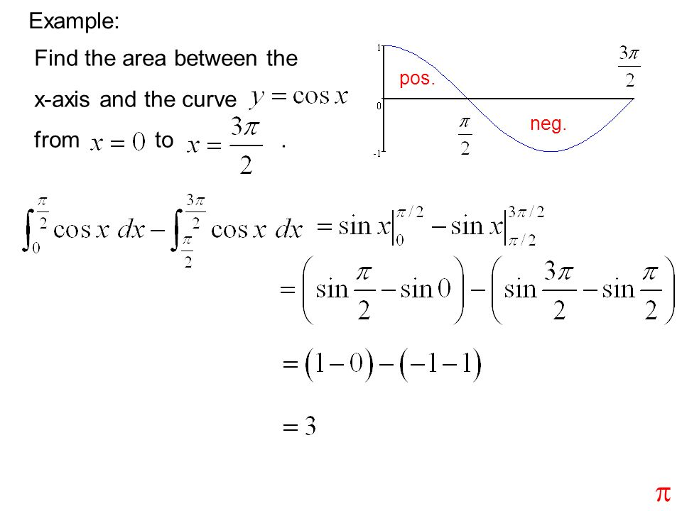 Example: Find the area between the x-axis and the curve from to. pos. neg. 
