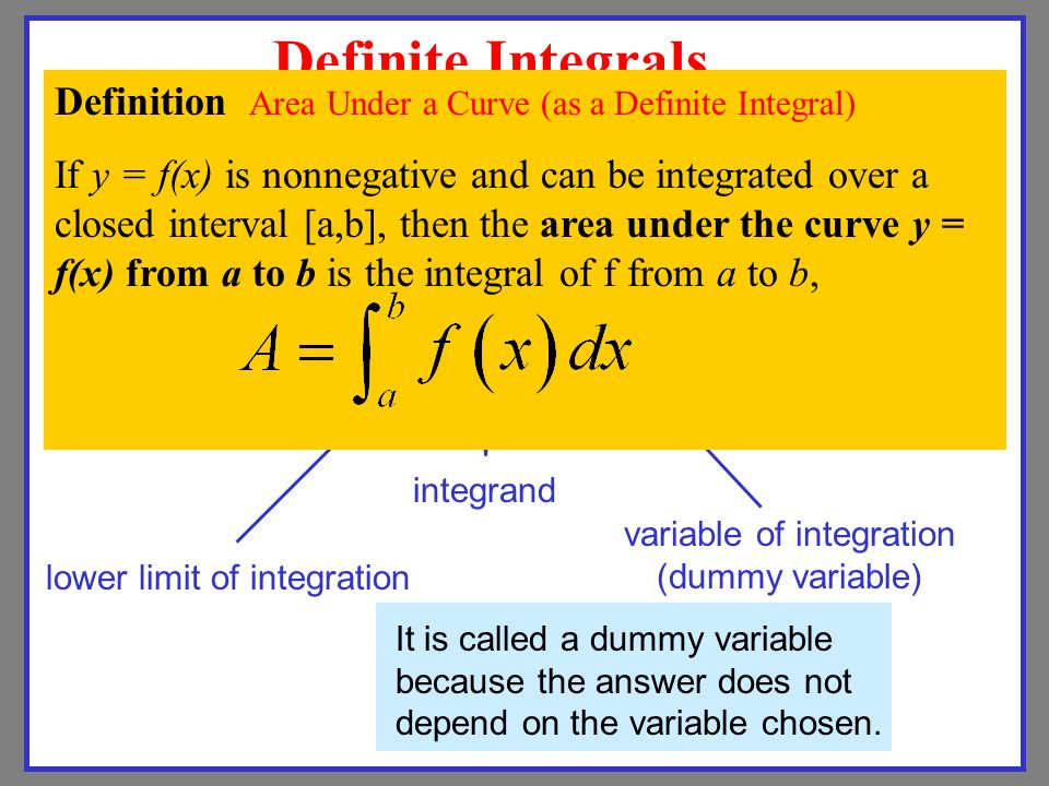 Integration Symbol lower limit of integration upper limit of integration integrand variable of integration (dummy variable) It is called a dummy variable because the answer does not depend on the variable chosen.