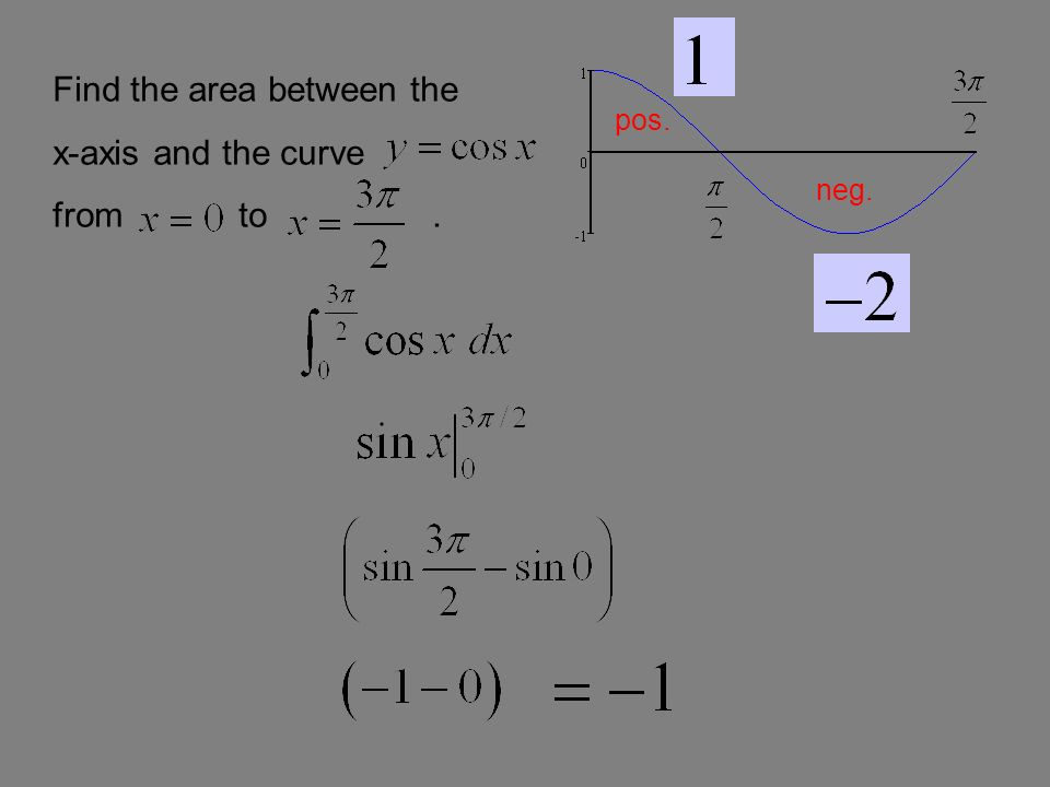 Find the area between the x-axis and the curve from to. pos. neg.