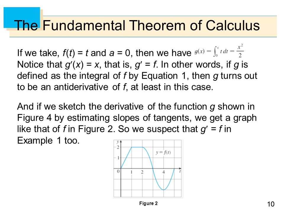 10 The Fundamental Theorem of Calculus If we take, f (t) = t and a = 0, then we have Notice that g(x) = x, that is, g = f.