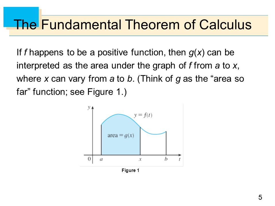 55 The Fundamental Theorem of Calculus If f happens to be a positive function, then g(x) can be interpreted as the area under the graph of f from a to x, where x can vary from a to b.
