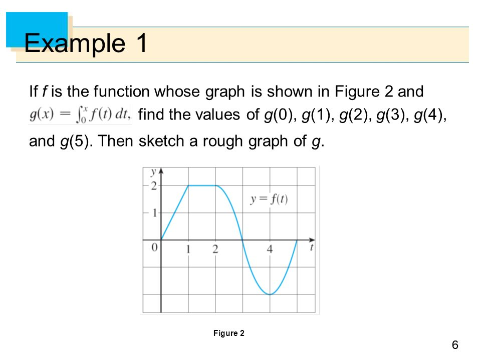 66 Example 1 If f is the function whose graph is shown in Figure 2 and find the values of g(0), g(1), g(2), g(3), g(4), and g(5).