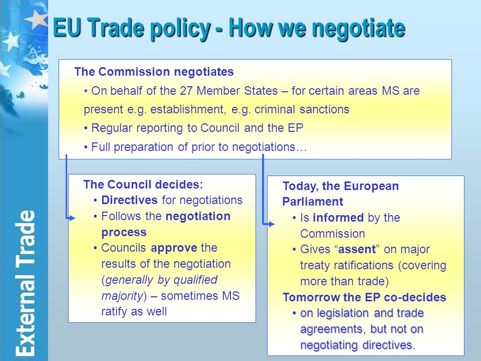 1 The European Union Trade Policy The European Union Trade Policy