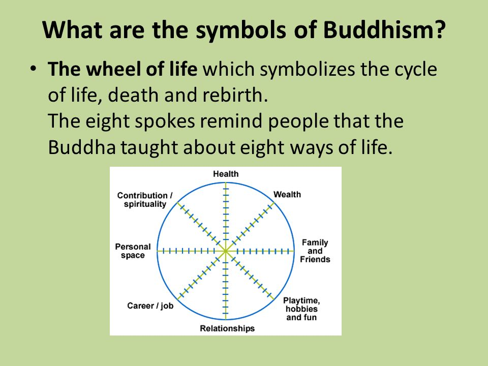 Buddhism Buddhism Began In Northeastern India And Is Based On The