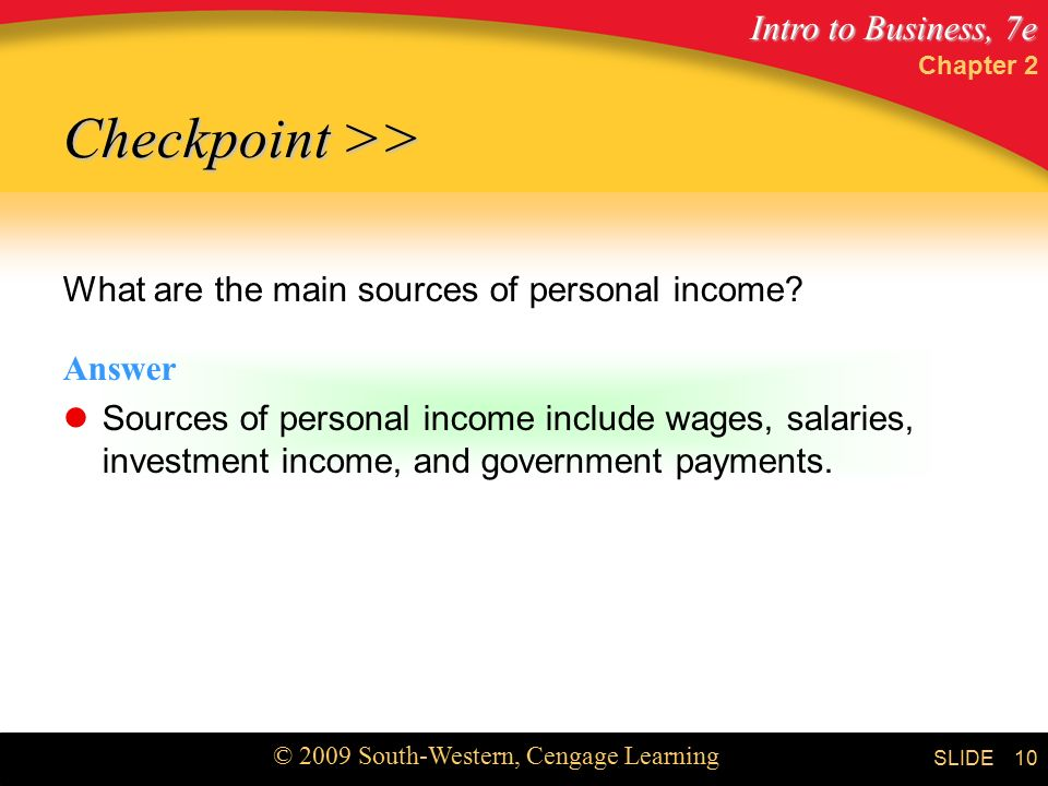 Intro to Business, 7e © 2009 South-Western, Cengage Learning SLIDE Chapter 2 10 What are the main sources of personal income.