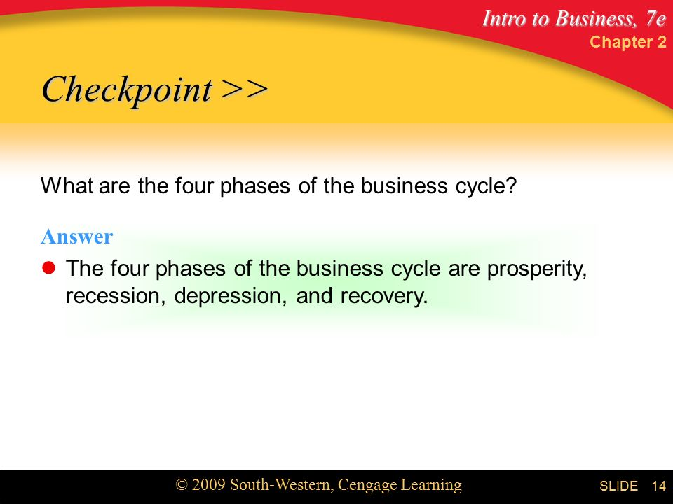 Intro to Business, 7e © 2009 South-Western, Cengage Learning SLIDE Chapter 2 14 What are the four phases of the business cycle.