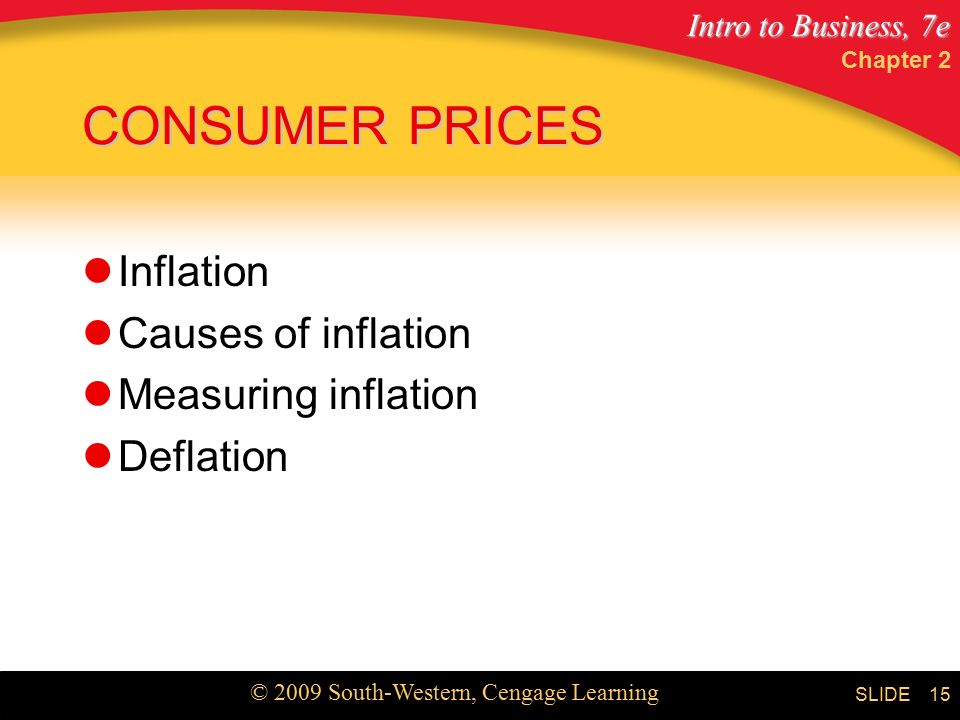 Intro to Business, 7e © 2009 South-Western, Cengage Learning SLIDE Chapter 2 15 CONSUMER PRICES Inflation Causes of inflation Measuring inflation Deflation