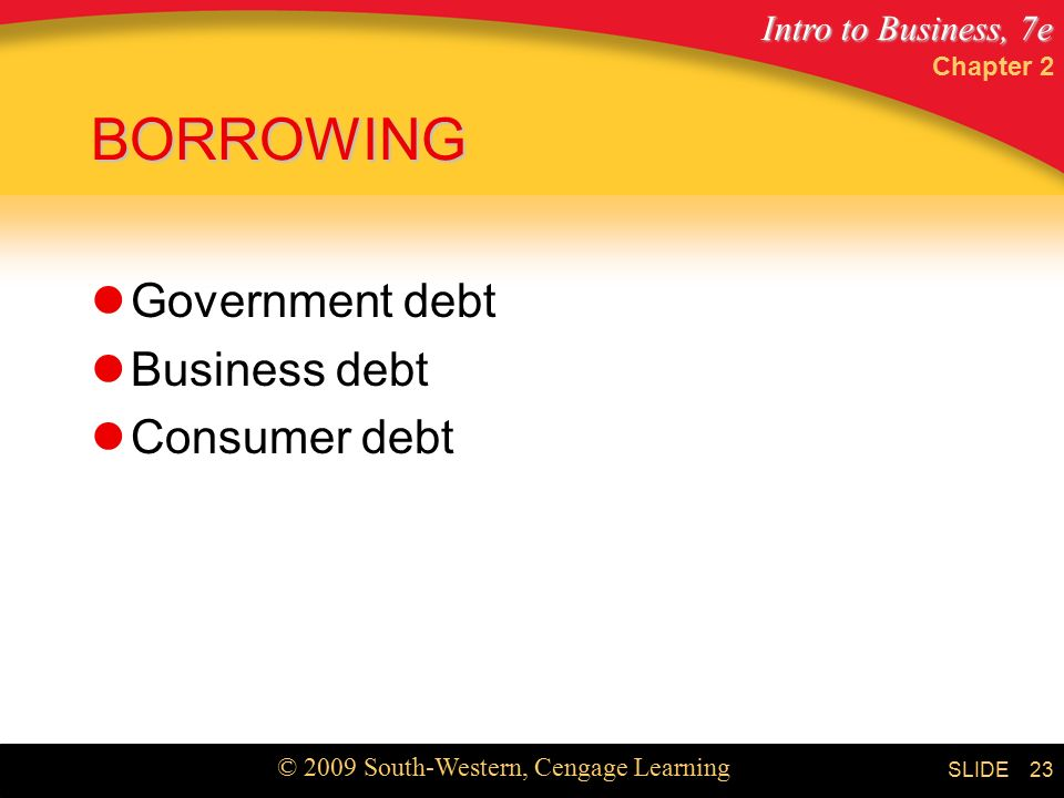 Intro to Business, 7e © 2009 South-Western, Cengage Learning SLIDE Chapter 2 23 BORROWING Government debt Business debt Consumer debt