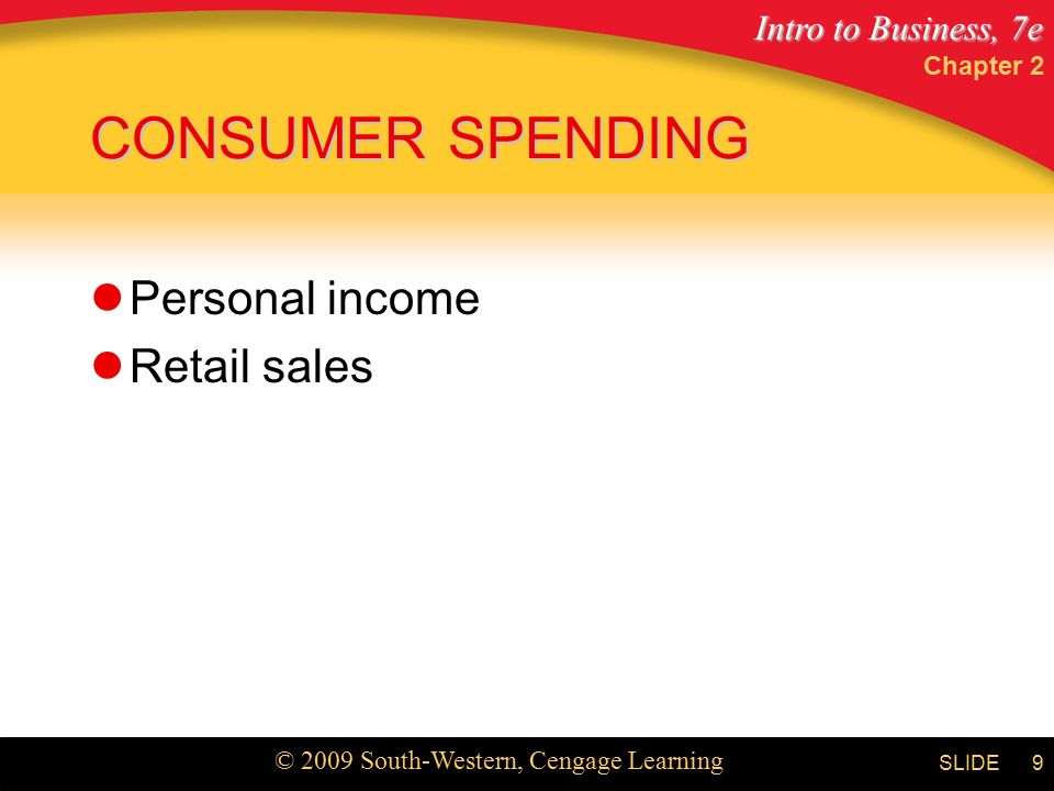 Intro to Business, 7e © 2009 South-Western, Cengage Learning SLIDE Chapter 2 9 CONSUMER SPENDING Personal income Retail sales