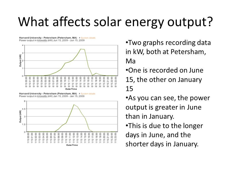 Investigating Renewable Energy Data from Photovoltaic (PV) Solar
