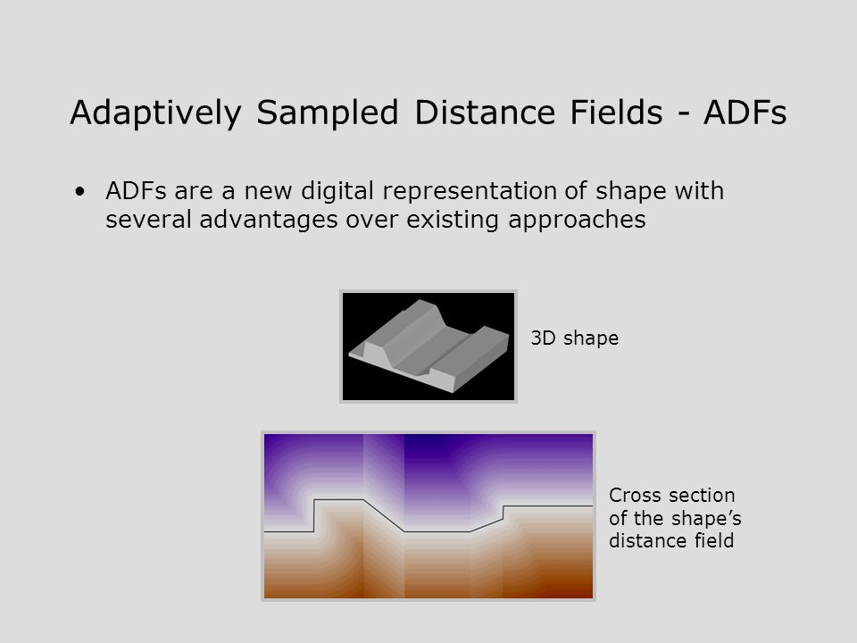Adaptively Sampled Distance Fields Representing Shape for