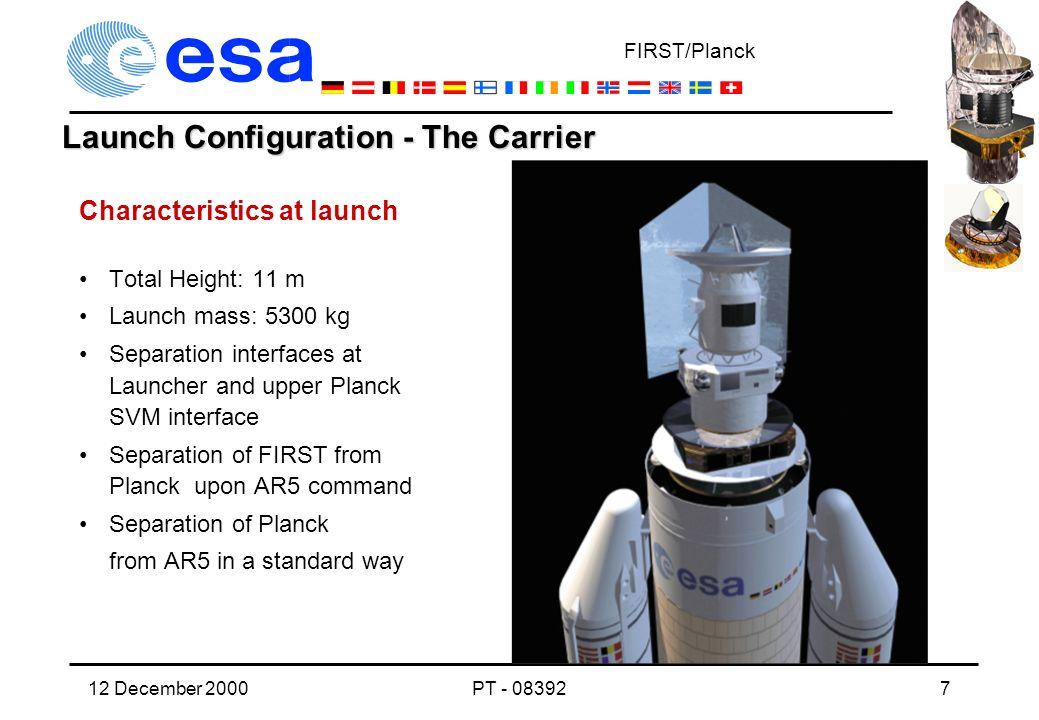 FIRST/Planck 12 December 2000PT The FIRST Mission