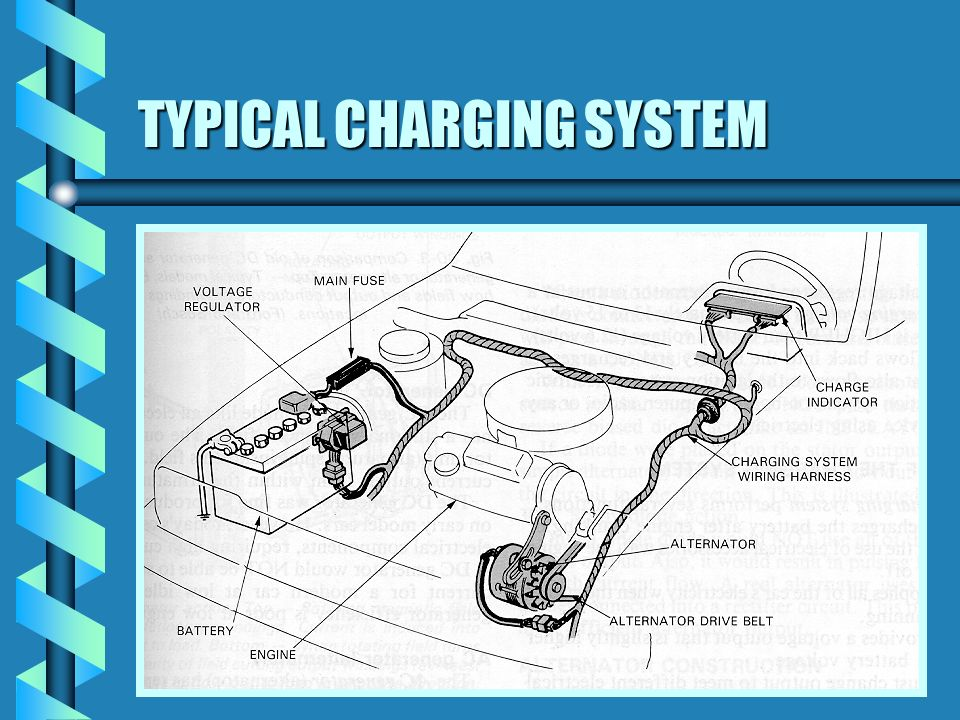 AUTOMOTIVE CHARGING SYSTEMS CHAPTER 7 PURPOSE OF CHARGING SYSTEM b on 1018 cub cadet charging system, basic auto charging system, car electrical charging system, 2005 dodge stratus charging system, stator charging system, kohler charging system, components of a battery charging system, lawn tractor charging system, alternator charging system, ford truck charging system, hybrid cars charging system, 12 volt charging system,