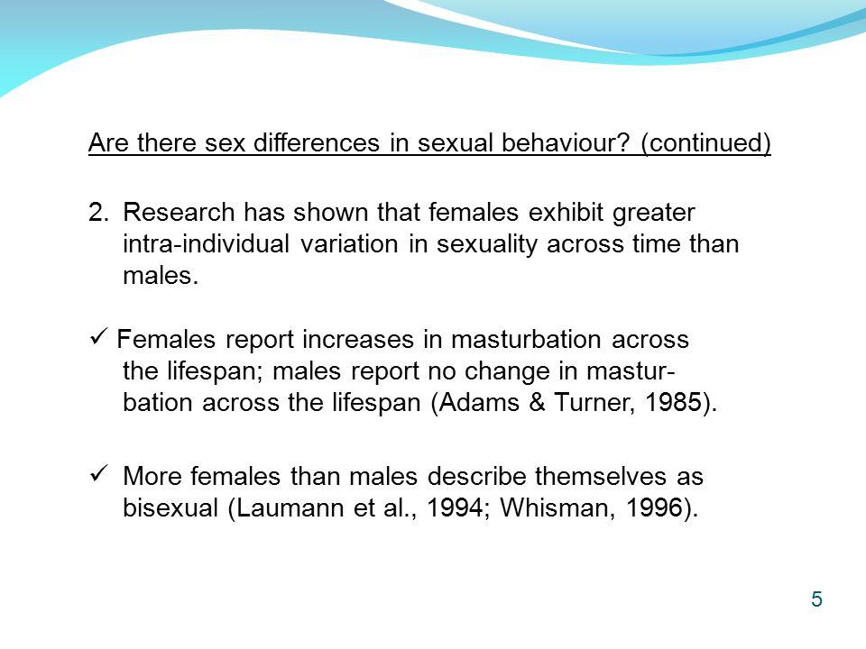Huffington post heterosexual awareness month